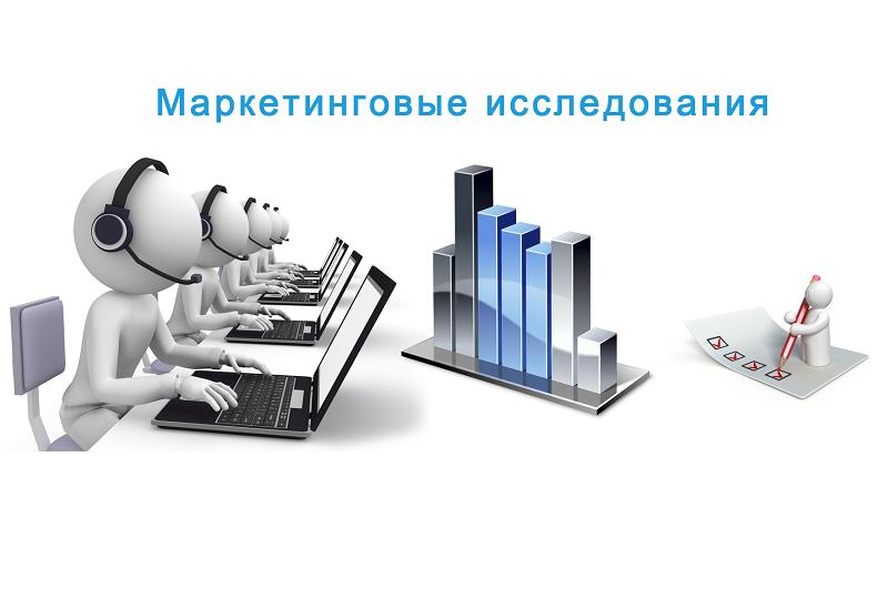 Маркетинговые исследования, анкетирование компанией Эпикол Контакт-центр